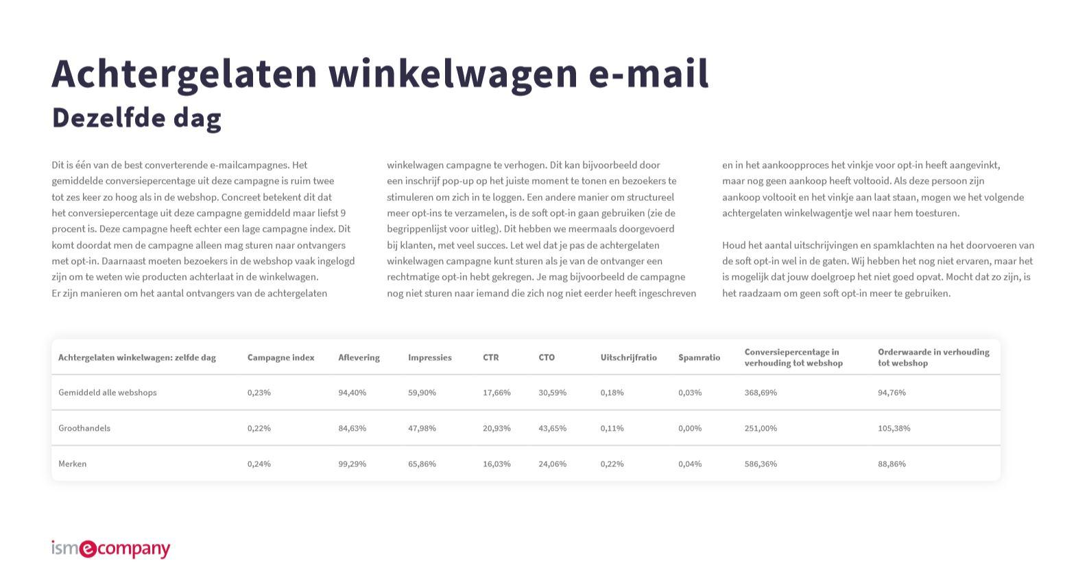 Preview e-mailmarketingbenchmark